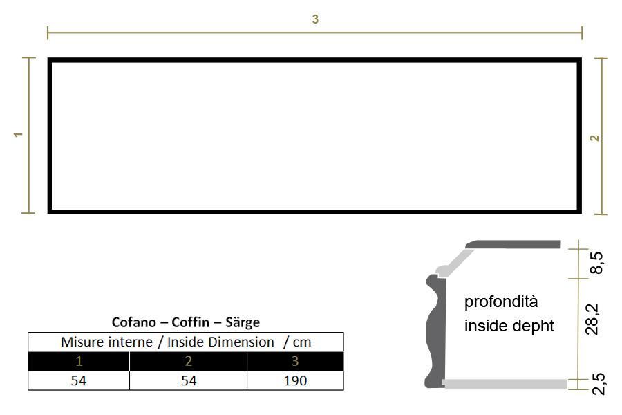 Informazioni tipologia